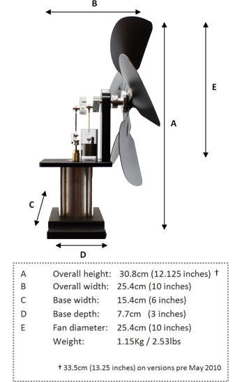 Stove fan sizes